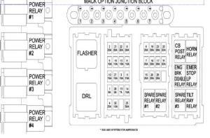 1999 R model Mack Fuse box diagram  Electrical