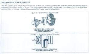 Inter Axle and Differential Lock  Modern Mack Truck