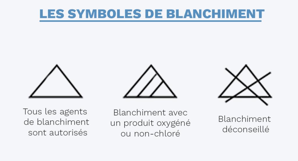 symbole étiquette vêtement blanchiment
