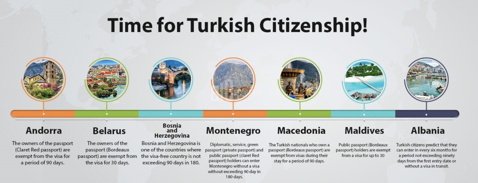 turkish citizenship passport advantage
