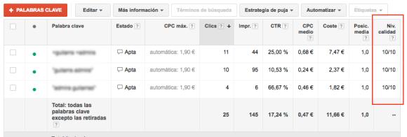 columna niveles de calidad adwords