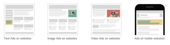 formatos anuncios display adwords
