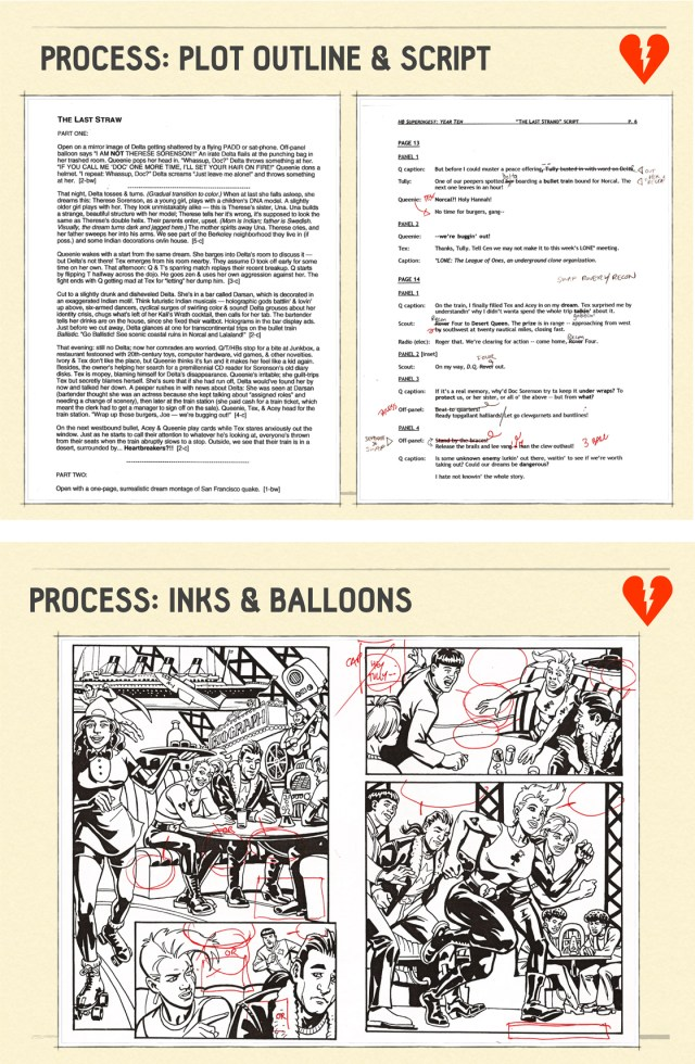 Comic Book Writing Guide  Big Red Hair