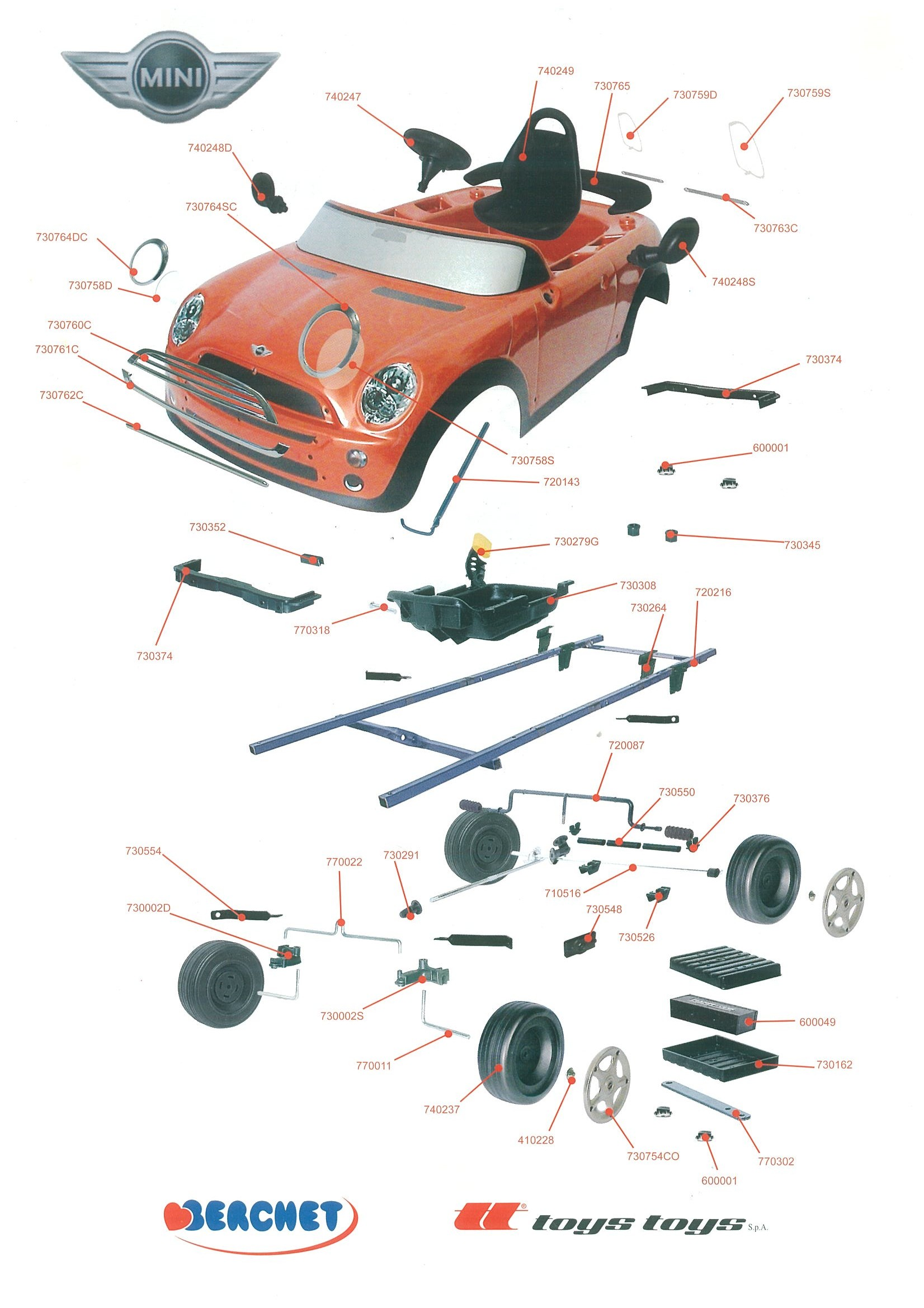 Mini Atv Wiring Diagram 49cc Quad
