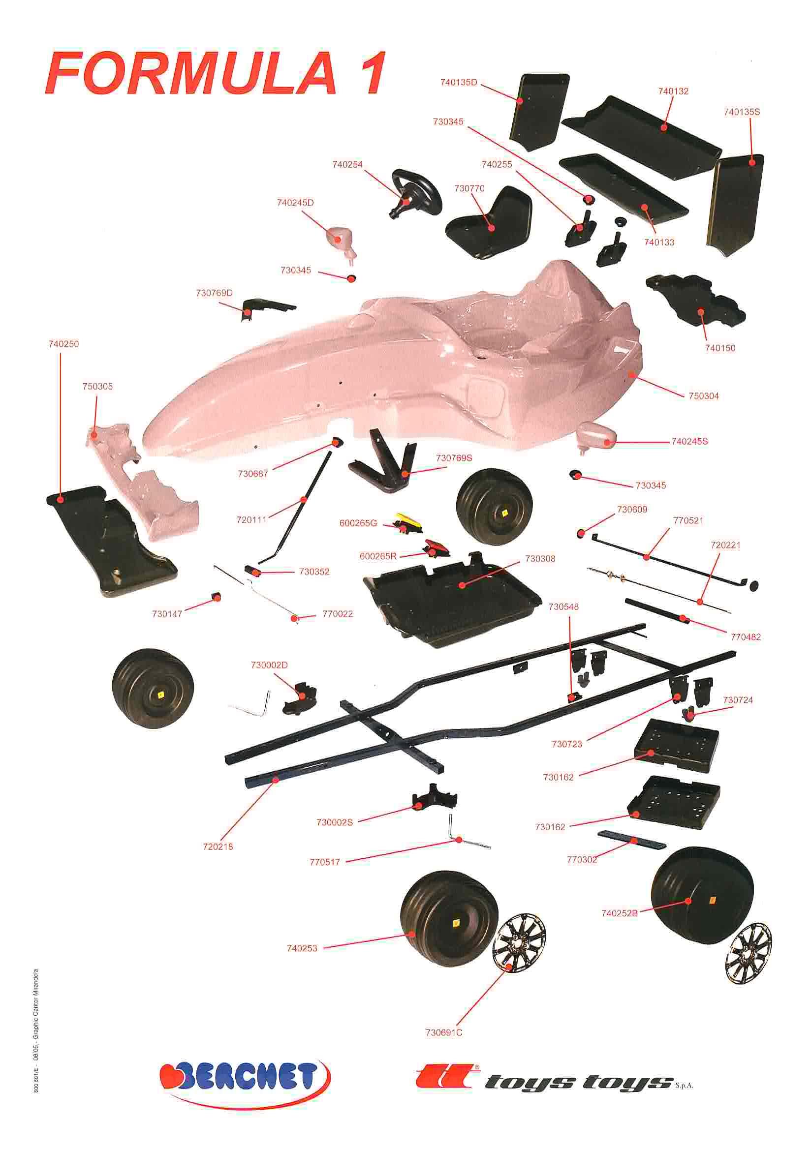 apc mini chopper wiring diagram chevy tahoe interior bigtoysusa manuals aspx
