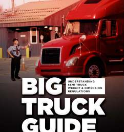 understanding truck weights and dimensions e textbook and training program [ 2480 x 3508 Pixel ]
