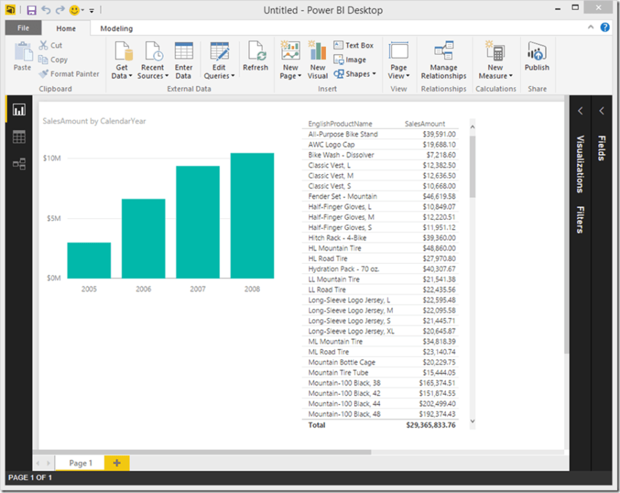 Power BI Desktop Reports