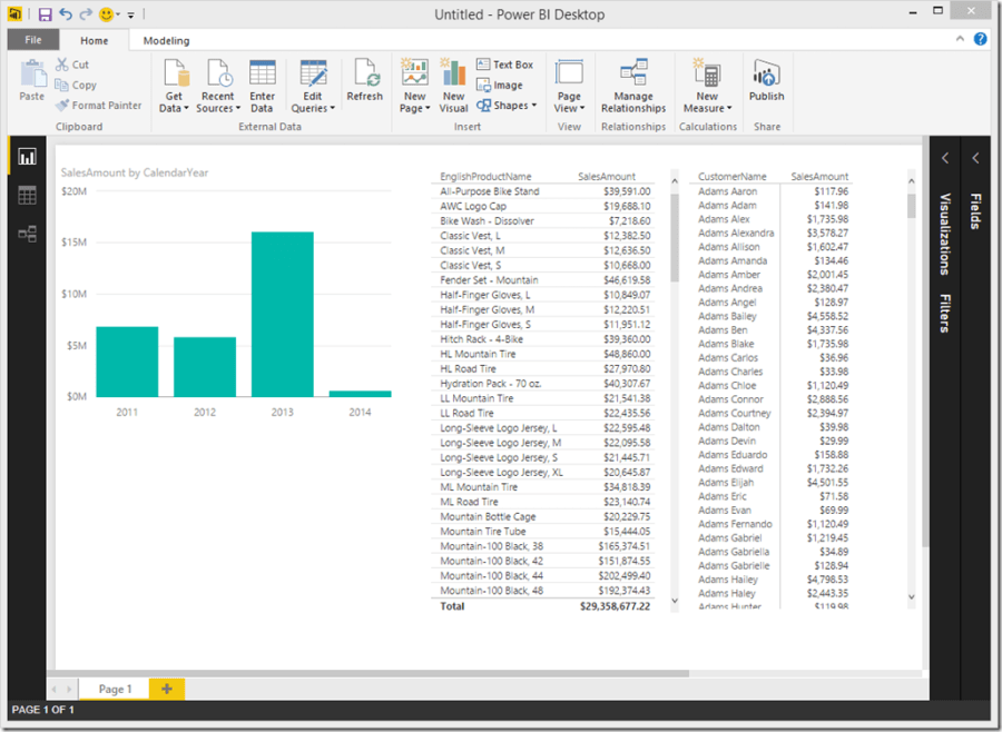 Power BI Desktop Report