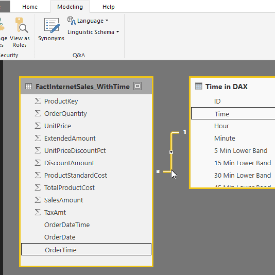 Time Dimension in Power BI and SSAS Tabular Model Supporting Minutes