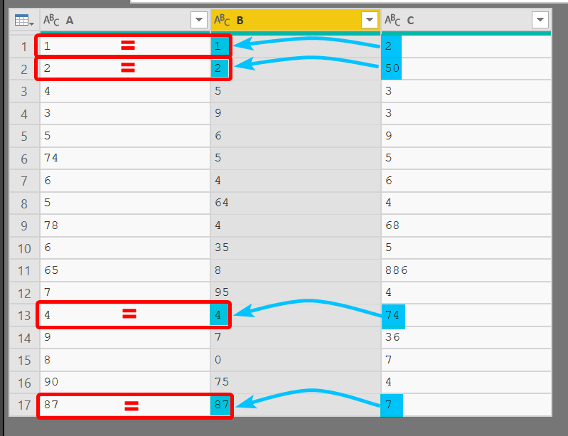 Quick Tips: Conditionally Replace Values Based on Other Values in