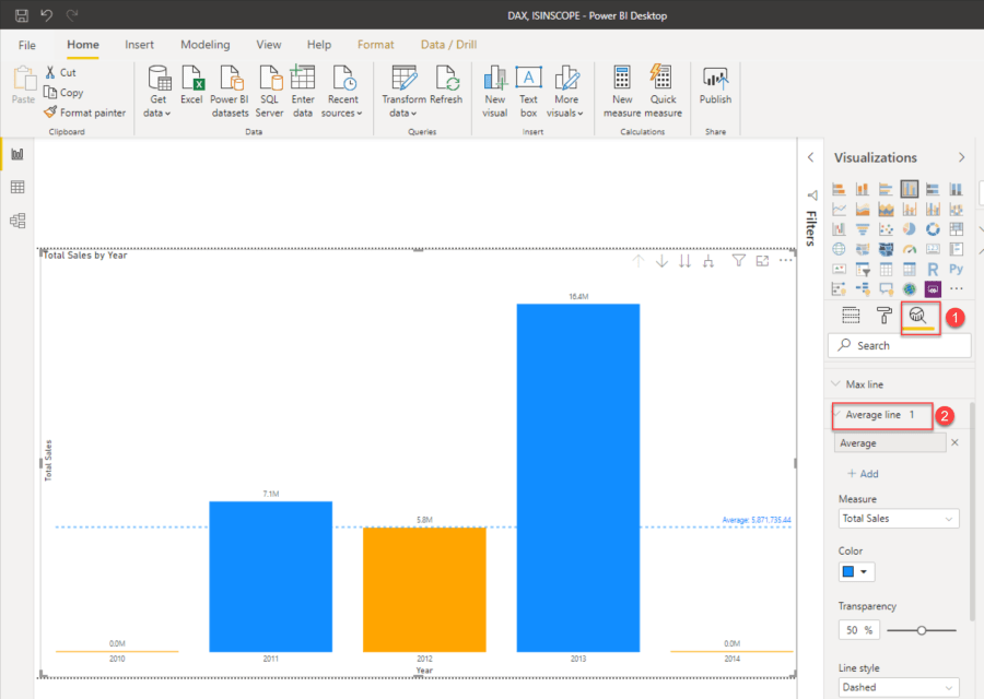 Enabling average line in bar chart in Power BI Desktop