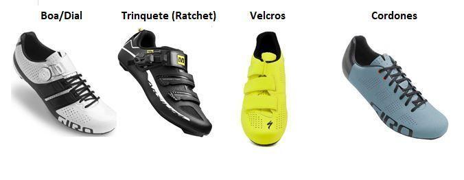 Zapatillas (tipo de cierres)