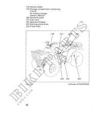 TRX300FWV Honda user manuals # HONDA Motorcycles & ATVS
