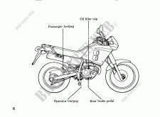 NX250L Honda user manuals # HONDA Motorcycles & ATVS