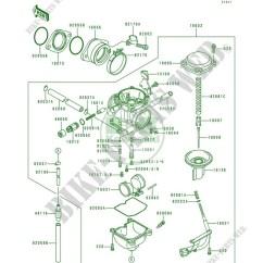 Kawasaki Bayou 250 Carburetor Diagram Cell Membrane For Dummies 1986 300 New Era Of Wiring Ke 100 4 Wheeler Adjustment