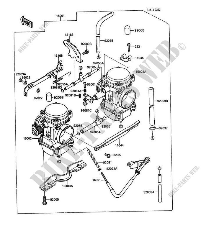 Kawasaki Mule 2510 Carburetor Adjustment