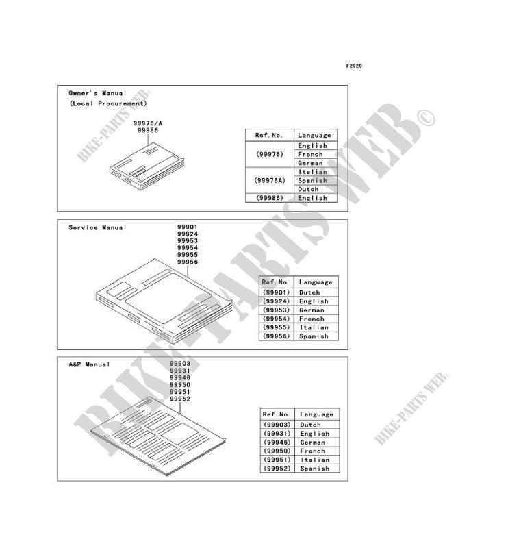 MANUALE KLE650CAF VERSYS 650 2010 650 MOTOS Kawasaki