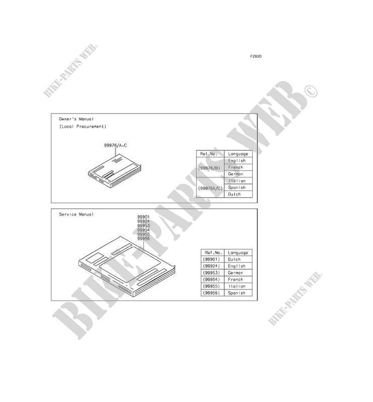 MANUALE KLE650EFF VERSYS 650 2015 650 MOTOS Kawasaki