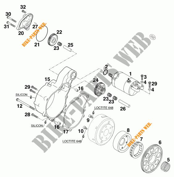 ELECTRIC STARTER MOTOR for KTM 620 ENDURO LIMITED 1997