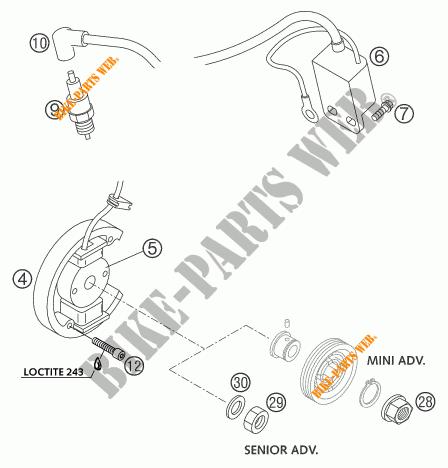 IGNITION SYSTEM for KTM 50 SX MINI ADVENTURE 2003 # KTM