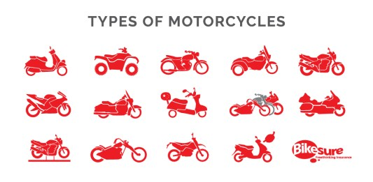 Which motorcycle suits you best?
