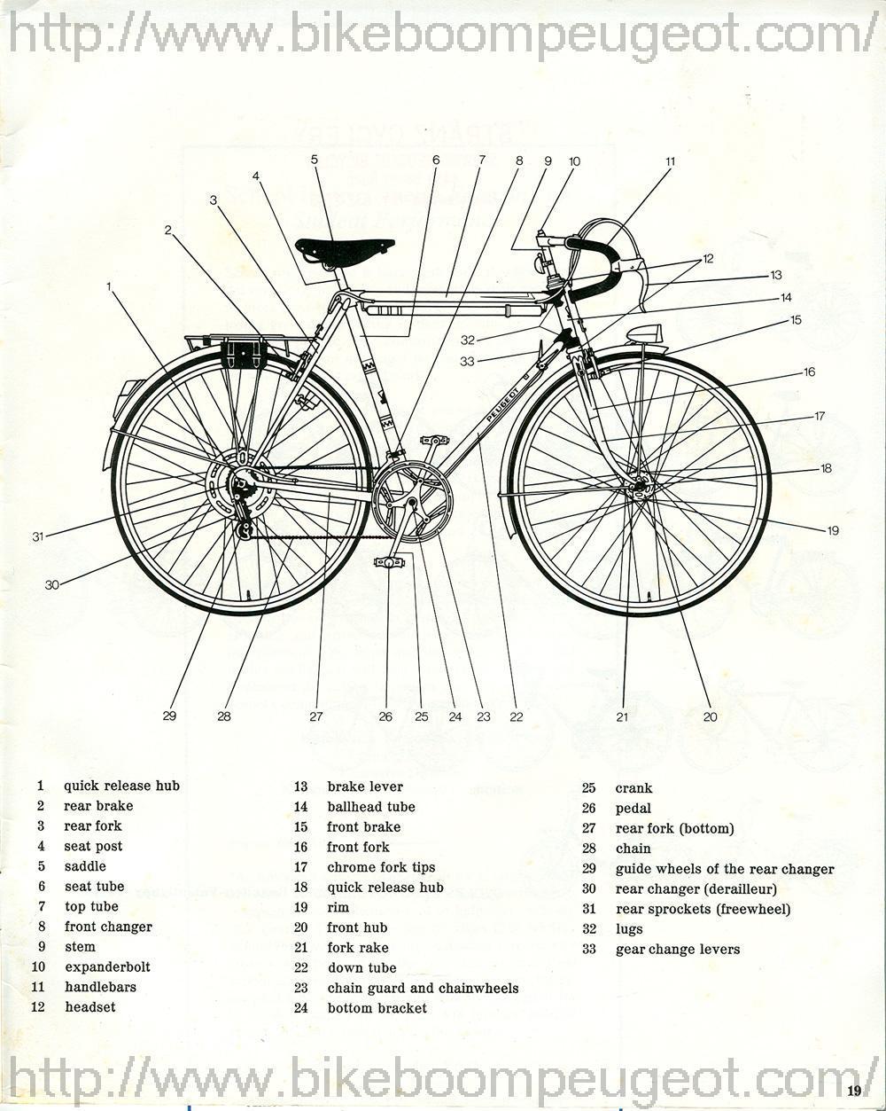 Peugeot 1974 USA Brochure