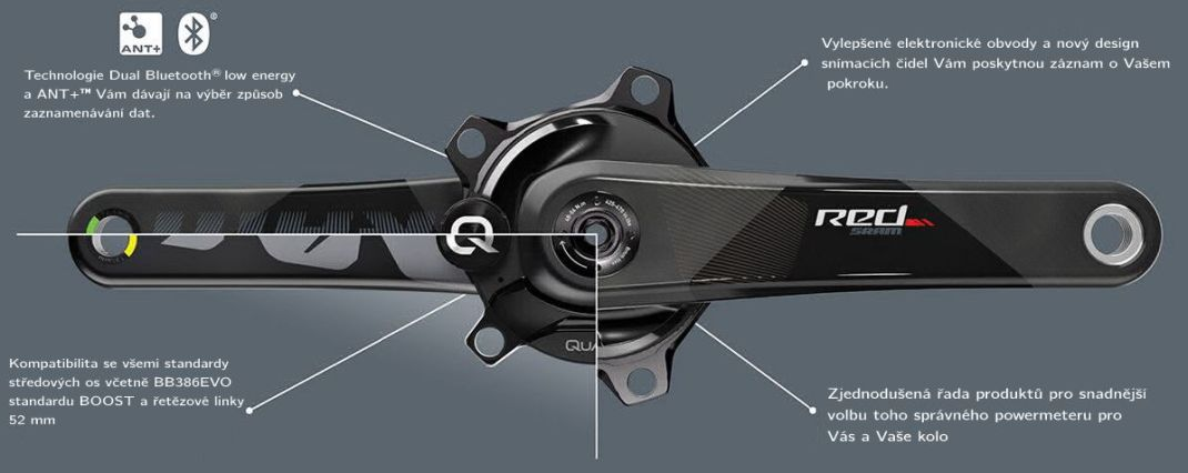 Powermetery Quarq - přehled částí