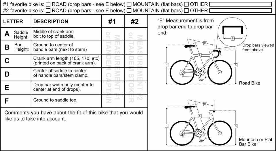 A To F Bike Diagram Bike Friday