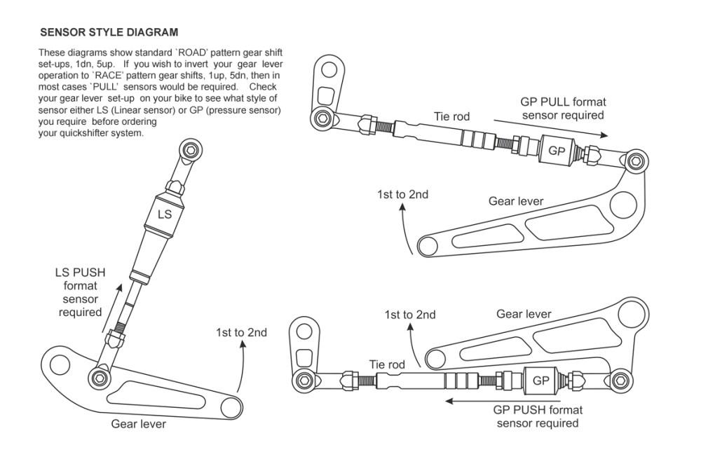 medium resolution of translogic sensor diagram translogic quickshifters for ducati motorcycles ducati 749 wiring diagram at