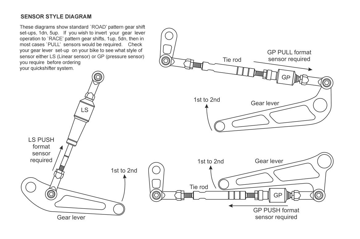 hight resolution of translogic sensor diagram translogic quickshifters for ducati motorcycles ducati 749 wiring diagram at