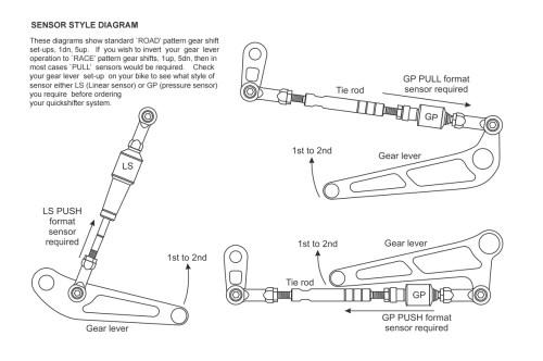 small resolution of translogic sensor diagram translogic quickshifters for ducati motorcycles ducati 749 wiring diagram at