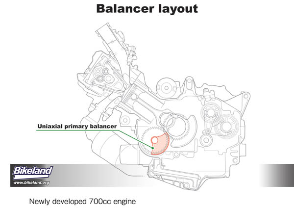 A whole new Honda for 2012: the NC700X @ VFR1200.com