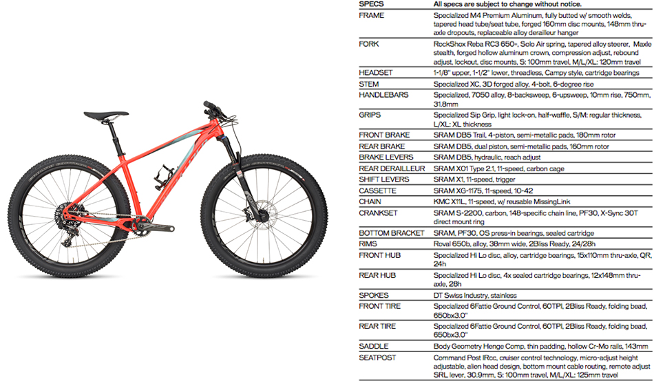 Specialized Fuse Pro