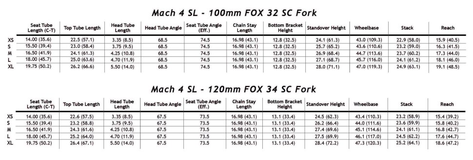 Mach 4 SL geometry