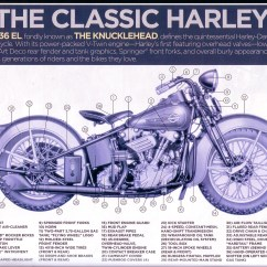 Simple Harley Wiring Diagram For Motorcycles 5000 Watt Amplifier Circuit Specifications Photos Pictures Davidsons Indians