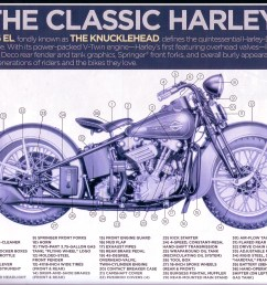 specifications photos pictures harley davidsons indians 2014 harley davidson motorcycle diagrams 2014 harley davidson motorcycle diagrams [ 1832 x 1499 Pixel ]