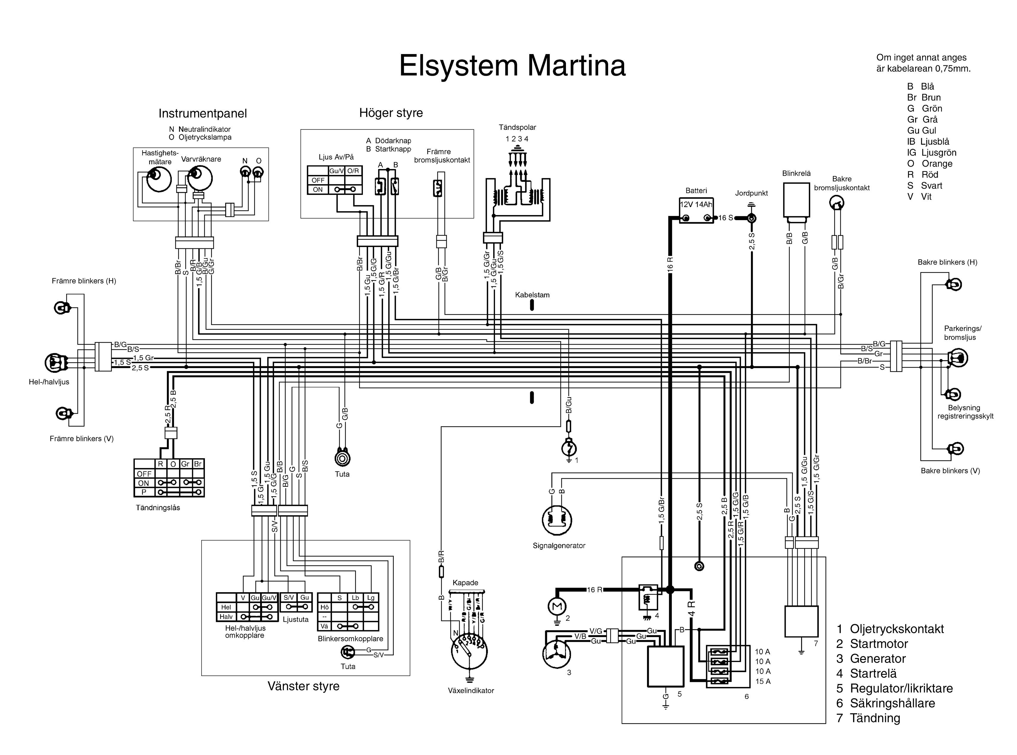 harley ignition switch wiring diagram krohne flow meter street glide html
