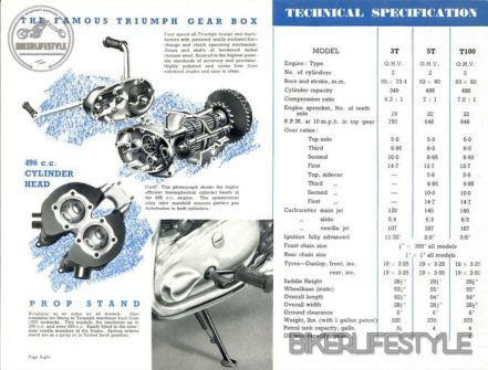 triumph-24a