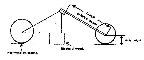 Determining Fork Length on a custom motorcycle