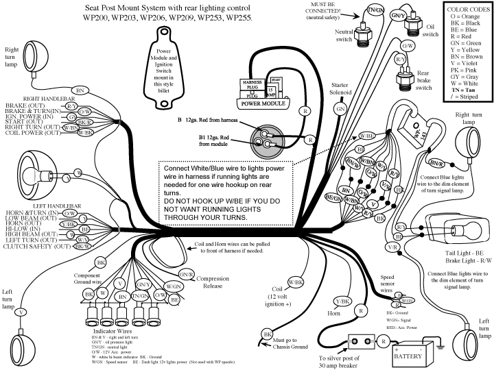 Harley Turn Signal Wiring Diagram, Harley, Free Engine
