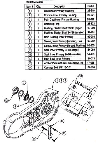 Harley Primary Drive Diagram. Diagram. Auto Wiring Diagram