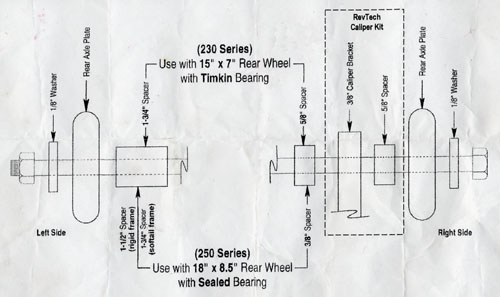 Axle Spacing Diagram Truck Axle Diagram ~ Elsavadorla