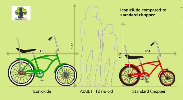 Iconicride chopper bicycle banana seat kickstarter (1)