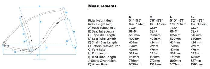Budnitz Ø:G limited edition titanium gravel bike geometry