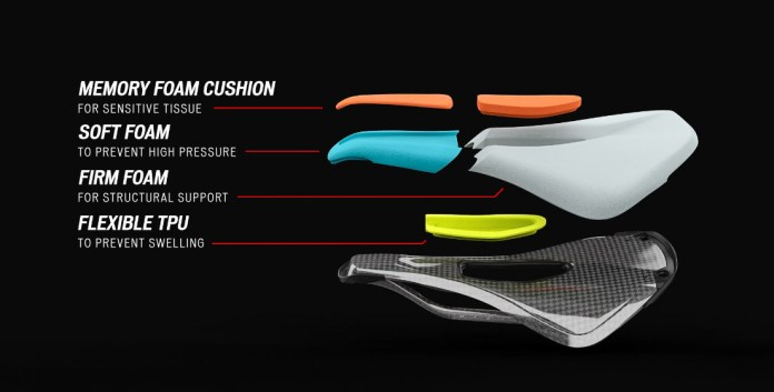 Specialized Women's Power Saddle w/ MIMIC tech comforts the unmentionables