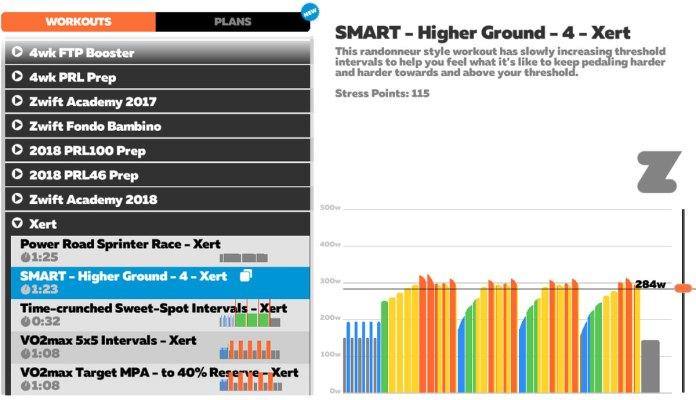 Baron Biosystems Xert adaptive, personalized Smart Workouts Smart Training inside the Zwift virtual ecosystem ZWO