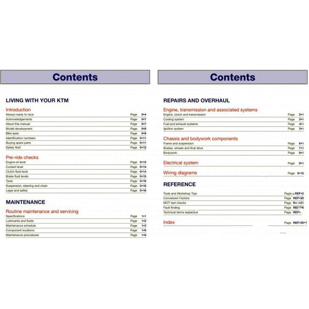 medium resolution of haynes repair manual 4629