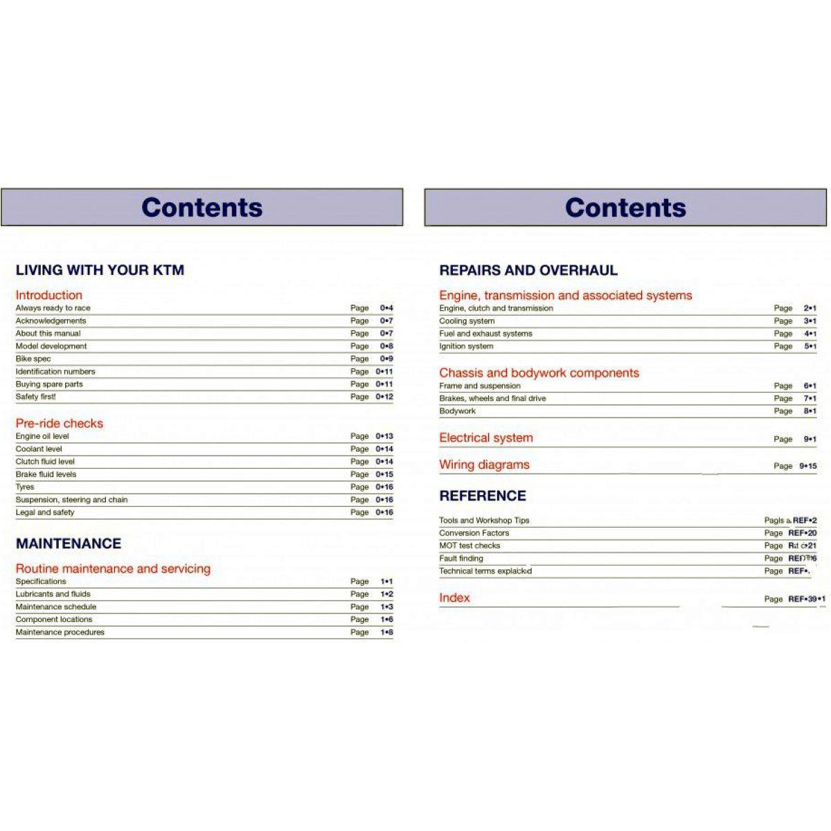 hight resolution of haynes repair manual 4629