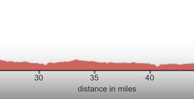 Bike_to_the_Beach_New_York_Route_Elevation