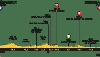 2017 Tour De France Stage 8 Preview Bike World News